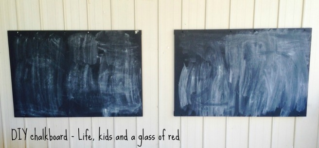 blog post chalkboards